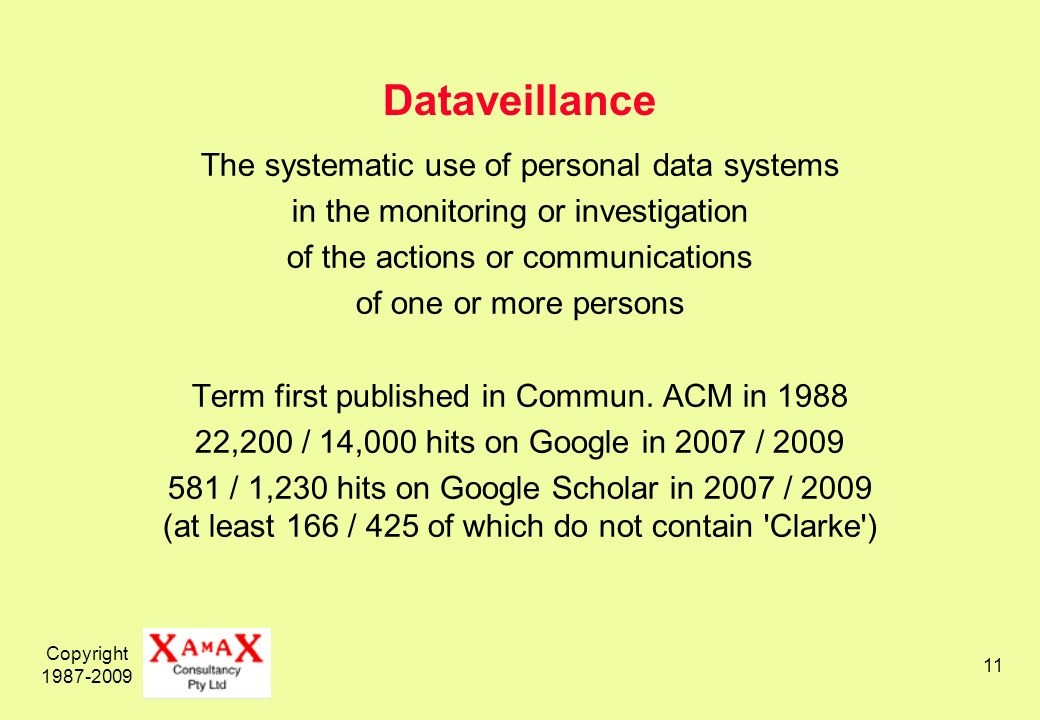 Copyright Dataveillance The systematic use of personal data systems in the monitoring or investigation of the actions or communications of one or more persons Term first published in Commun.