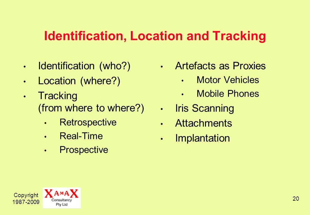 Copyright Identification, Location and Tracking Identification (who ) Location (where ) Tracking (from where to where ) Retrospective Real-Time Prospective Artefacts as Proxies Motor Vehicles Mobile Phones Iris Scanning Attachments Implantation