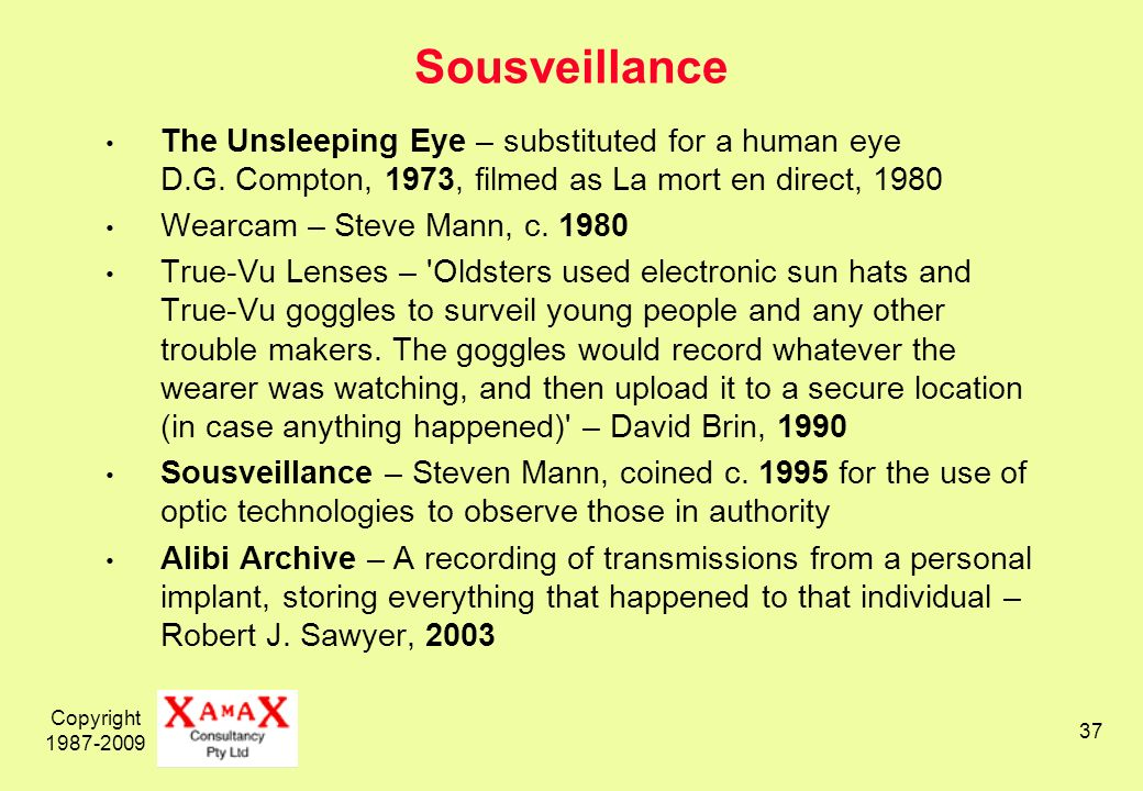 Copyright Sousveillance The Unsleeping Eye – substituted for a human eye D.G.