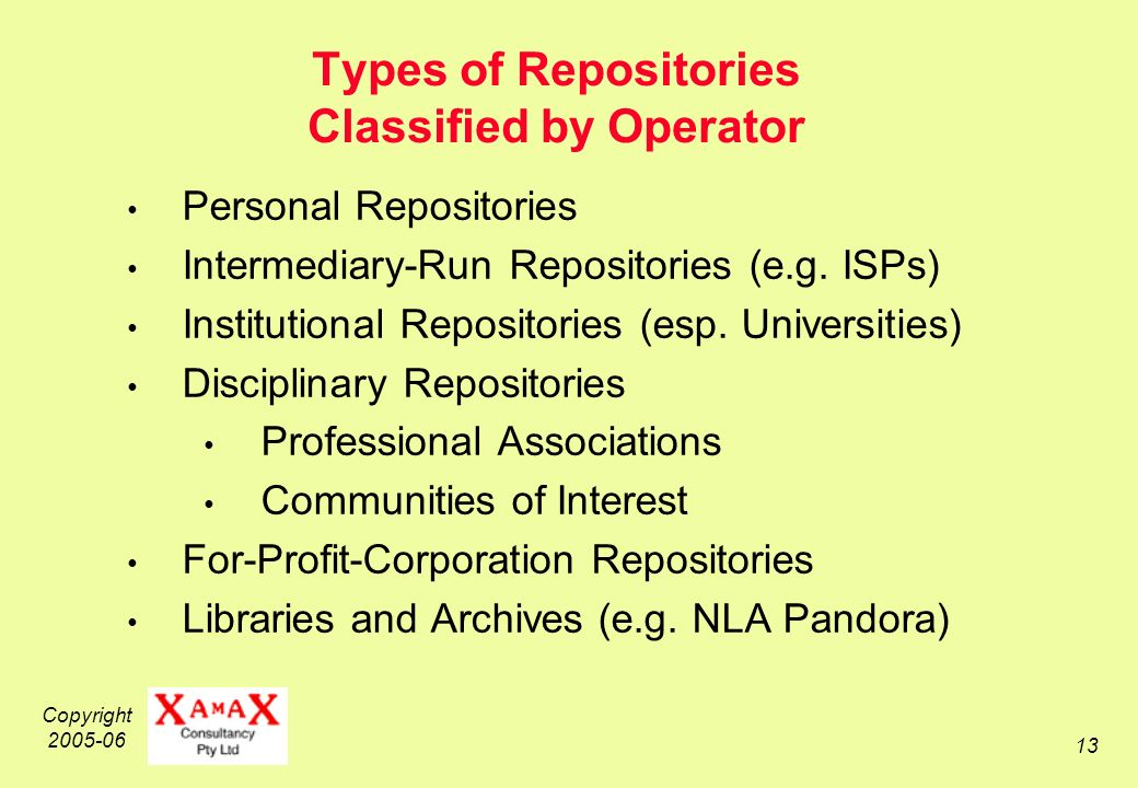 Copyright 2005-06 13 Types of Repositories Classified by Operator Personal Repositories Intermediary-Run Repositories (e.g.