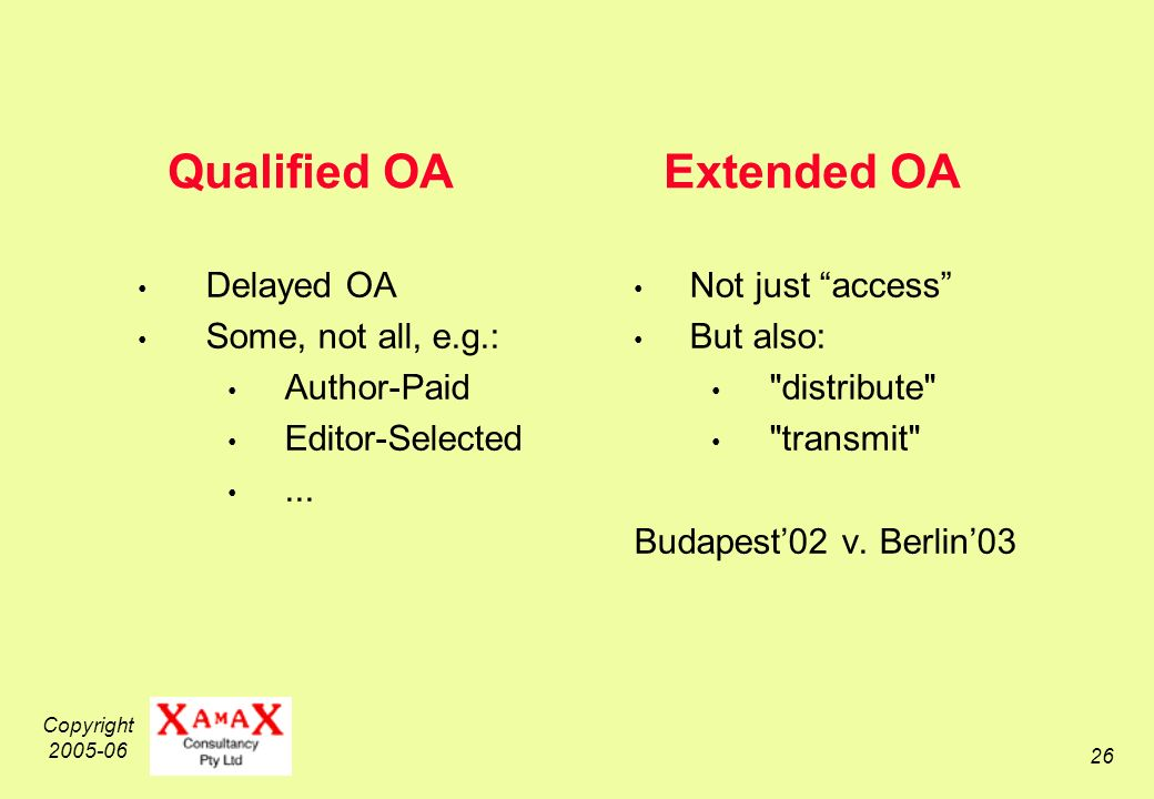 Copyright 2005-06 26 Qualified OA Extended OA Delayed OA Some, not all, e.g.: Author-Paid Editor-Selected...