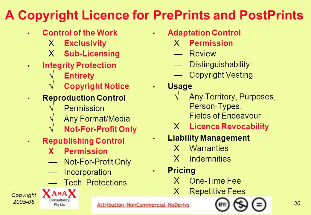 Copyright 2005-06 30 A Copyright Licence for PrePrints and PostPrints Control of the Work Exclusivity Sub-Licensing Integrity Protection Entirety Copyright Notice Reproduction Control Permission Any Format/Media Not-For-Profit Only Republishing Control XPermission ––Not-For-Profit Only ––Incorporation Tech.