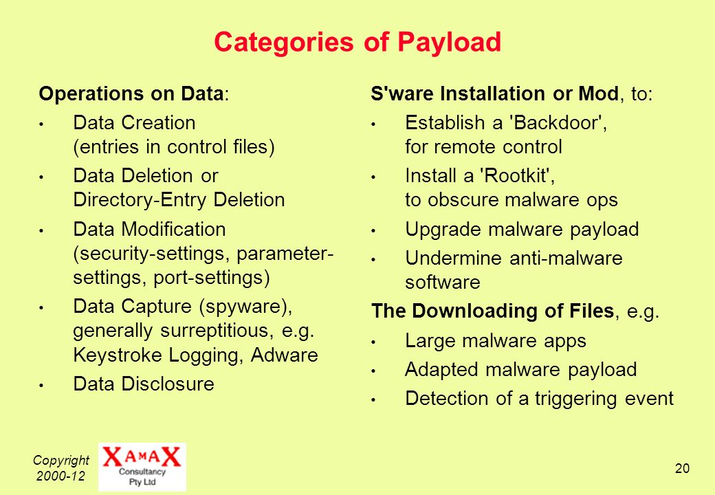 Copyright Categories of Payload Operations on Data: Data Creation (entries in control files) Data Deletion or Directory-Entry Deletion Data Modification (security-settings, parameter- settings, port-settings) Data Capture (spyware), generally surreptitious, e.g.
