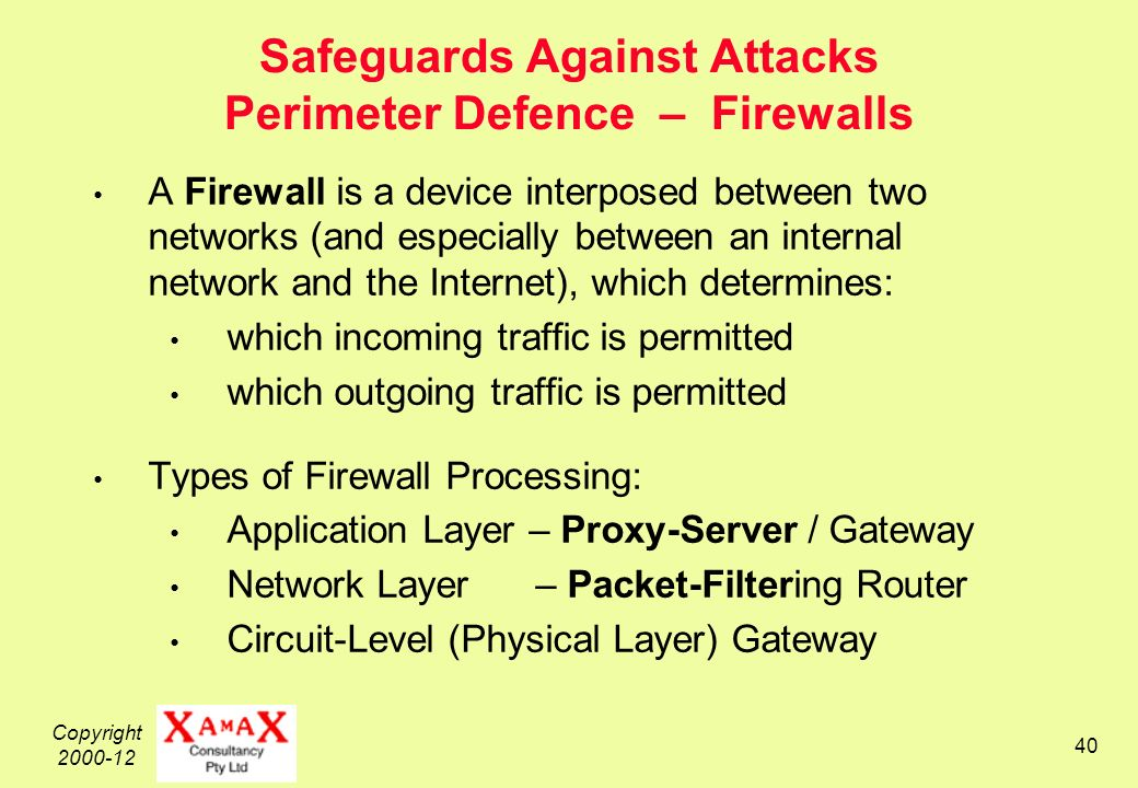 Copyright Safeguards Against Attacks Perimeter Defence – Firewalls A Firewall is a device interposed between two networks (and especially between an internal network and the Internet), which determines: which incoming traffic is permitted which outgoing traffic is permitted Types of Firewall Processing: Application Layer – Proxy-Server / Gateway Network Layer – Packet-Filtering Router Circuit-Level (Physical Layer) Gateway