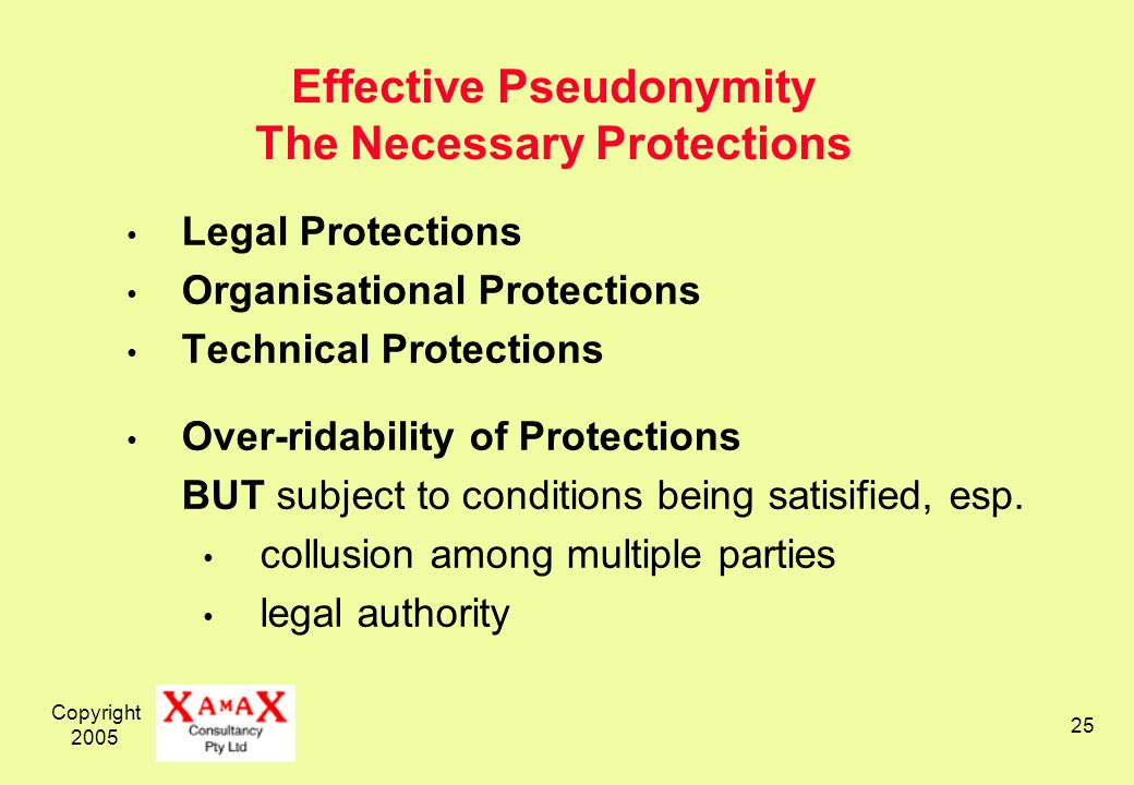 Copyright Effective Pseudonymity The Necessary Protections Legal Protections Organisational Protections Technical Protections Over-ridability of Protections BUT subject to conditions being satisified, esp.