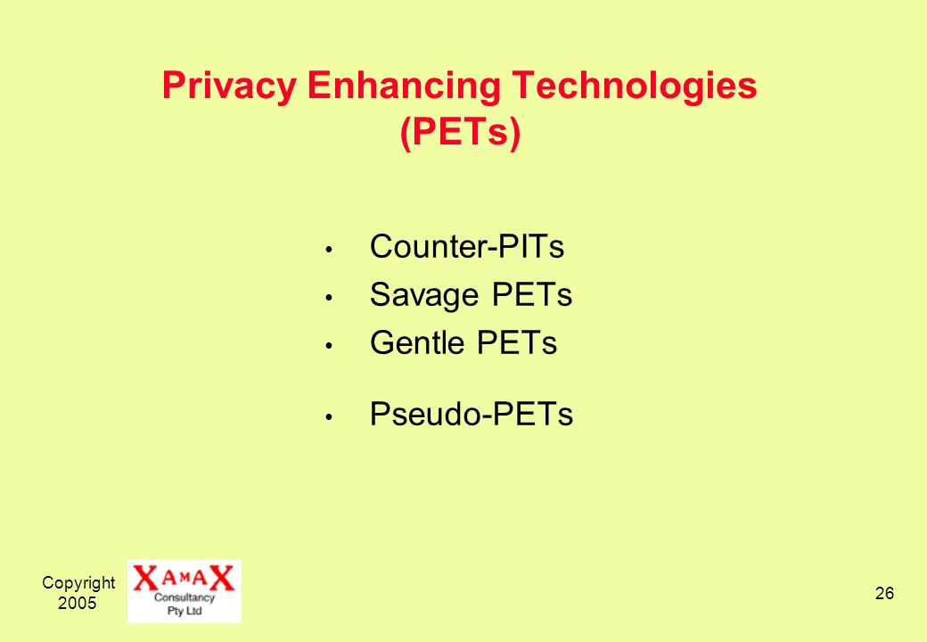 Copyright Privacy Enhancing Technologies (PETs) Counter-PITs Savage PETs Gentle PETs Pseudo-PETs