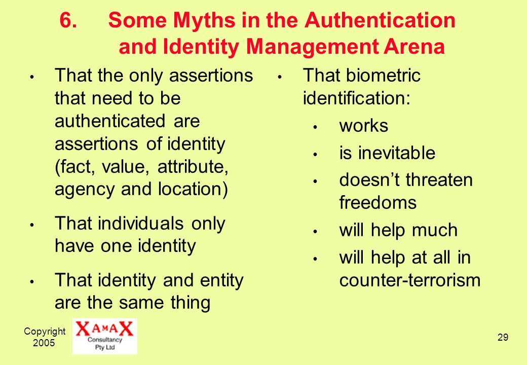 Copyright Some Myths in the Authentication and Identity Management Arena That the only assertions that need to be authenticated are assertions of identity (fact, value, attribute, agency and location) That individuals only have one identity That identity and entity are the same thing That biometric identification: works is inevitable doesnt threaten freedoms will help much will help at all in counter-terrorism
