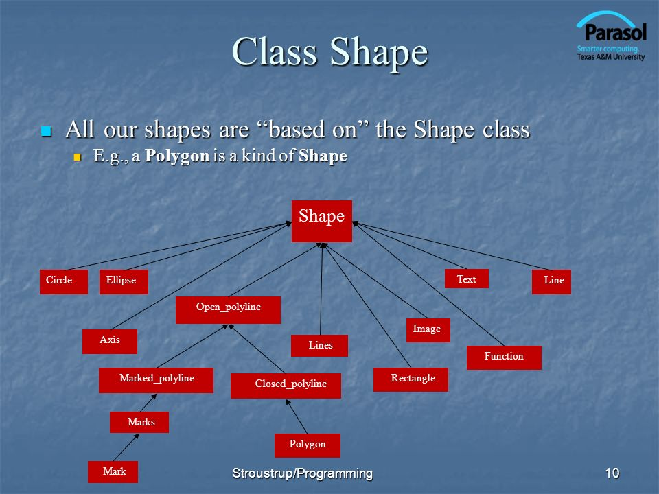 Class Shape All our shapes are based on the Shape class All our shapes are based on the Shape class E.g., a Polygon is a kind of Shape E.g., a Polygon is a kind of Shape 10 Shape Polygon Text Open_polyline EllipseCircle Marked_polyline Closed_polyline Line Mark Lines Marks Axis Function Rectangle Image Stroustrup/Programming