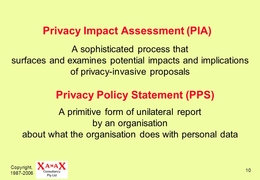 Copyright, 1987-2006 10 Privacy Impact Assessment (PIA) A sophisticated process that surfaces and examines potential impacts and implications of privacy-invasive proposals A primitive form of unilateral report by an organisation about what the organisation does with personal data Privacy Policy Statement (PPS)