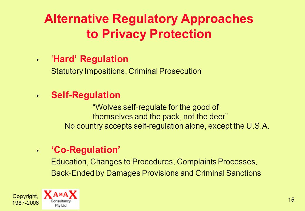 Copyright, 1987-2006 15 Alternative Regulatory Approaches to Privacy Protection Hard Regulation Statutory Impositions, Criminal Prosecution Self-Regulation Wolves self-regulate for the good of themselves and the pack, not the deer No country accepts self-regulation alone, except the U.S.A.