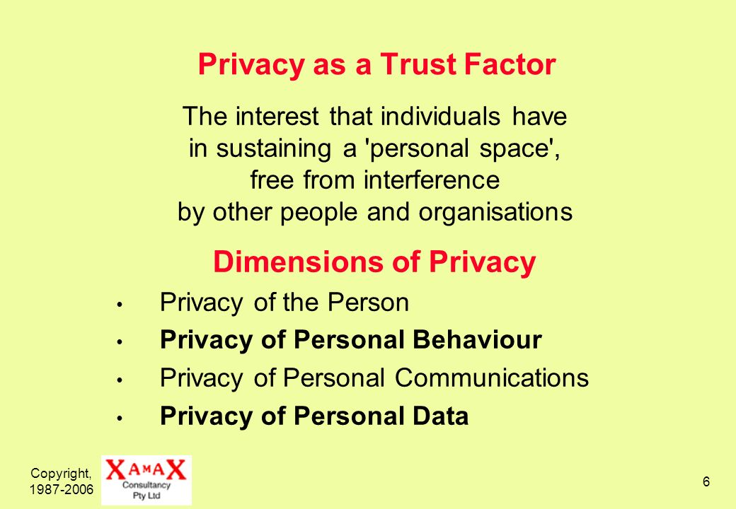 Copyright, 1987-2006 6 Privacy as a Trust Factor The interest that individuals have in sustaining a personal space , free from interference by other people and organisations Dimensions of Privacy Privacy of the Person Privacy of Personal Behaviour Privacy of Personal Communications Privacy of Personal Data