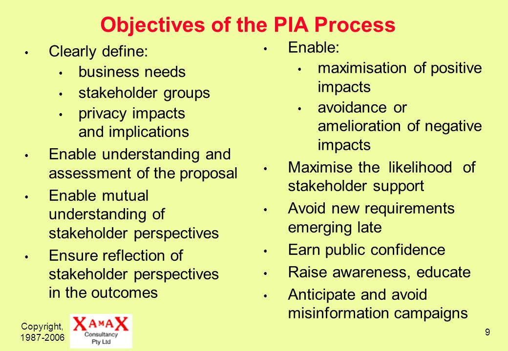 Copyright, 1987-2006 9 Objectives of the PIA Process Clearly define: business needs stakeholder groups privacy impacts and implications Enable understanding and assessment of the proposal Enable mutual understanding of stakeholder perspectives Ensure reflection of stakeholder perspectives in the outcomes Enable: maximisation of positive impacts avoidance or amelioration of negative impacts Maximise the likelihood of stakeholder support Avoid new requirements emerging late Earn public confidence Raise awareness, educate Anticipate and avoid misinformation campaigns