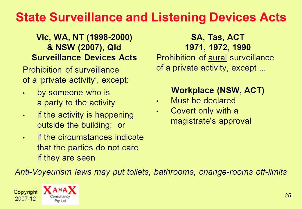 Copyright State Surveillance and Listening Devices Acts Vic, WA, NT ( ) & NSW (2007), Qld Surveillance Devices Acts Prohibition of surveillance of a private activity, except: by someone who is a party to the activity if the activity is happening outside the building; or if the circumstances indicate that the parties do not care if they are seen SA, Tas, ACT 1971, 1972, 1990 Prohibition of aural surveillance of a private activity, except...