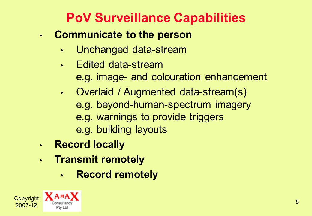 Copyright PoV Surveillance Capabilities Communicate to the person Unchanged data-stream Edited data-stream e.g.