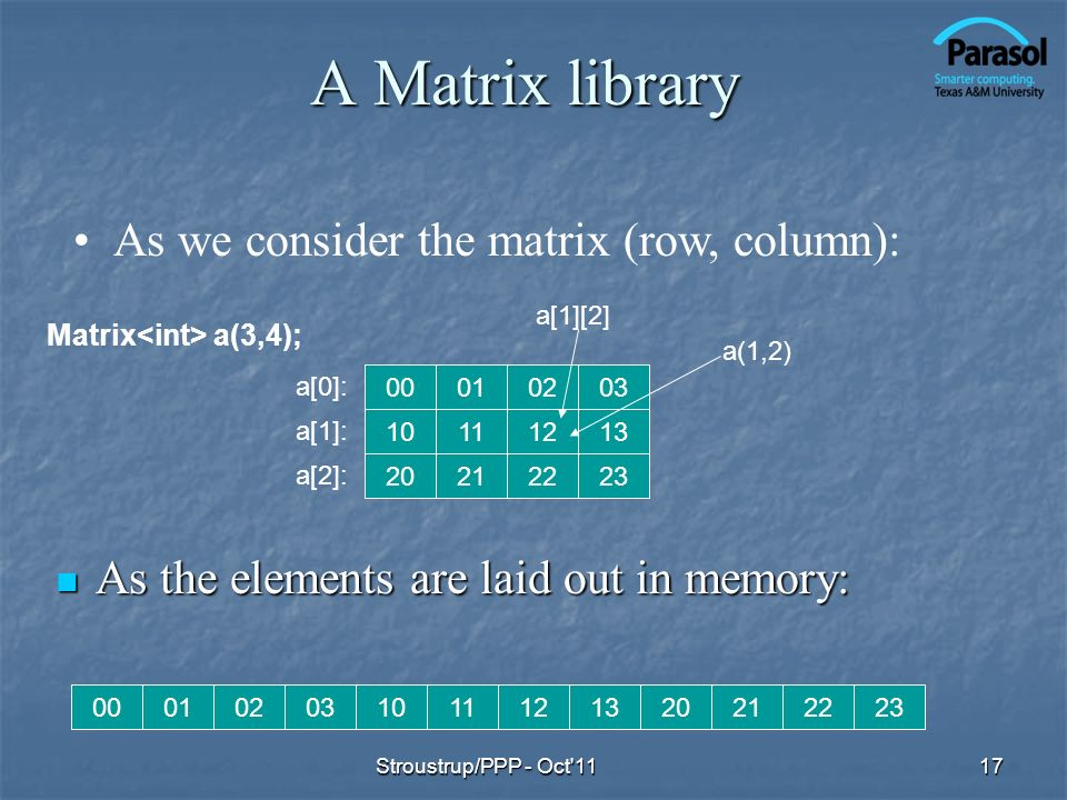 A Matrix library As the elements are laid out in memory: As the elements are laid out in memory: 17 20222123 10121113 00020103 202221231012111300020103 As we consider the matrix (row, column): a[0]: a[1]: a[2]: a[1][2] a(1,2) Matrix a(3,4); Stroustrup/PPP - Oct 11