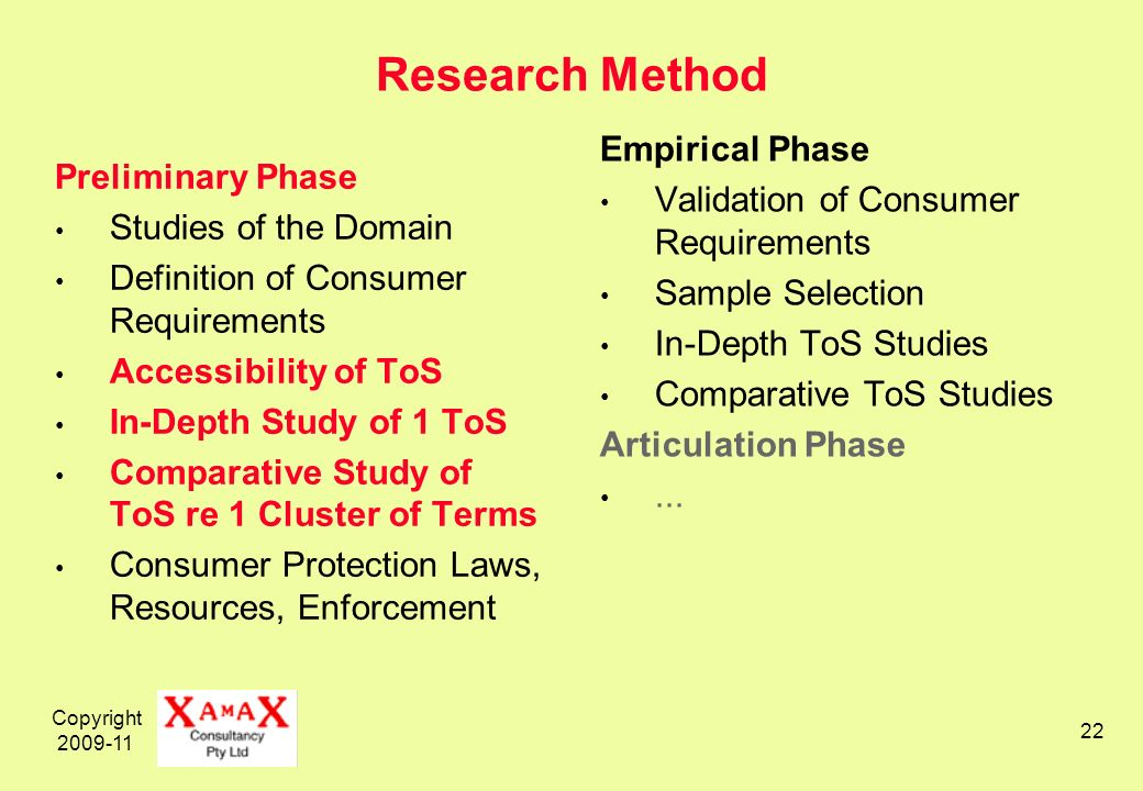 Copyright Research Method Preliminary Phase Studies of the Domain Definition of Consumer Requirements Accessibility of ToS In-Depth Study of 1 ToS Comparative Study of ToS re 1 Cluster of Terms Consumer Protection Laws, Resources, Enforcement Empirical Phase Validation of Consumer Requirements Sample Selection In-Depth ToS Studies Comparative ToS Studies Articulation Phase...