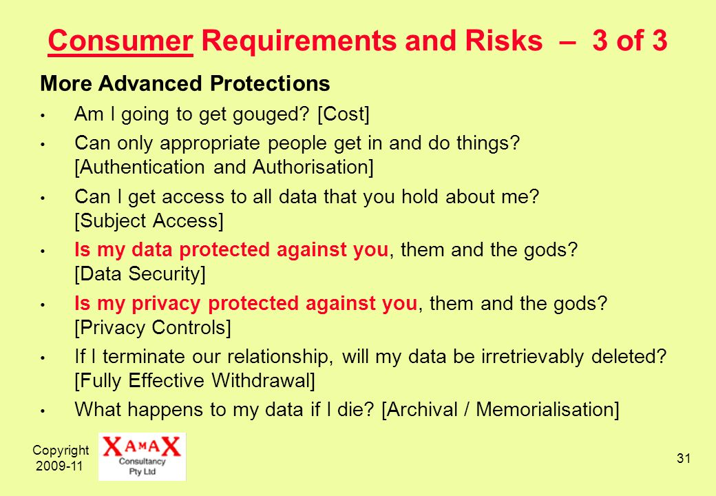 Copyright Consumer Requirements and Risks – 3 of 3 More Advanced Protections Am I going to get gouged.