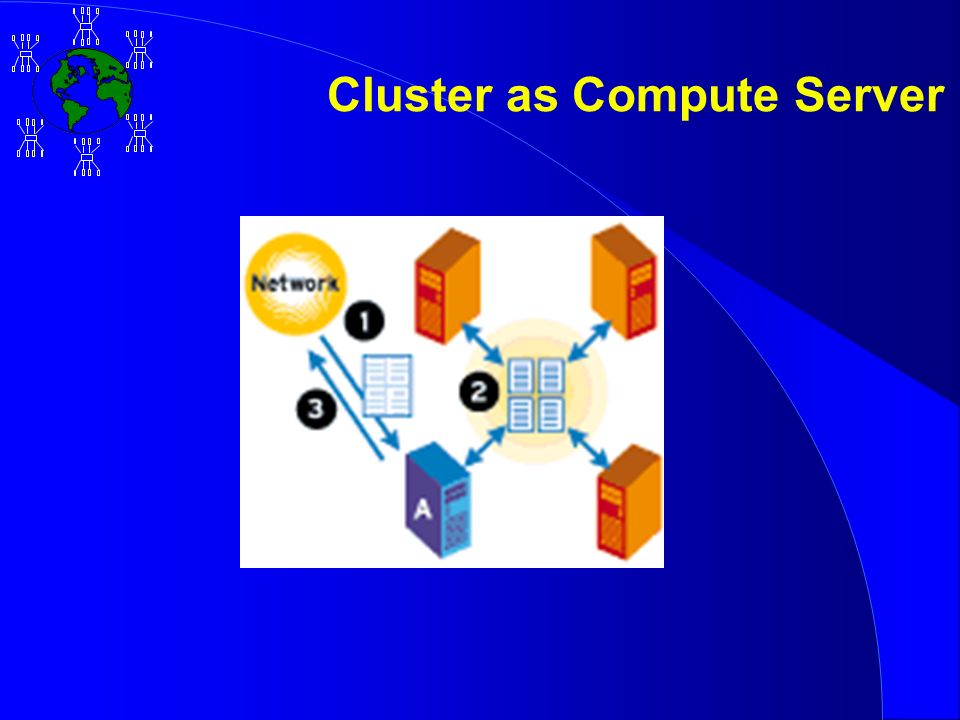 Cluster as Compute Server