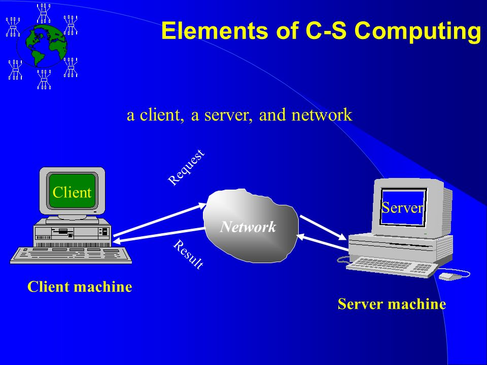 Network Request Result Elements of C-S Computing a client, a server, and network Client Server Client machine Server machine