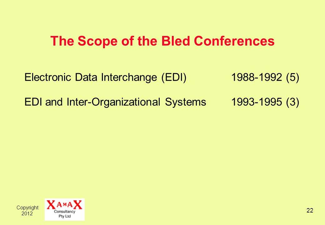 Copyright The Scope of the Bled Conferences Electronic Data Interchange (EDI) (5) EDI and Inter-Organizational Systems (3)