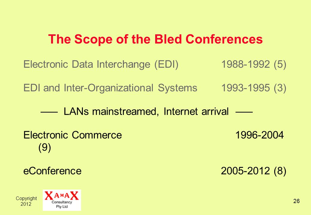 Copyright The Scope of the Bled Conferences Electronic Data Interchange (EDI) (5) EDI and Inter-Organizational Systems (3) ––– LANs mainstreamed, Internet arrival ––– Electronic Commerce (9) eConference (8)
