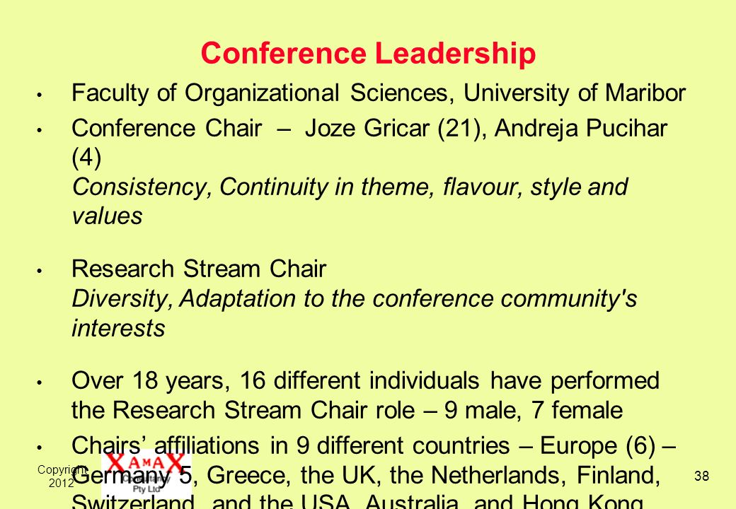 Copyright Conference Leadership Faculty of Organizational Sciences, University of Maribor Conference Chair – Joze Gricar (21), Andreja Pucihar (4) Consistency, Continuity in theme, flavour, style and values Research Stream Chair Diversity, Adaptation to the conference community s interests Over 18 years, 16 different individuals have performed the Research Stream Chair role – 9 male, 7 female Chairs affiliations in 9 different countries – Europe (6) – Germany 5, Greece, the UK, the Netherlands, Finland, Switzerland, and the USA, Australia, and Hong Kong