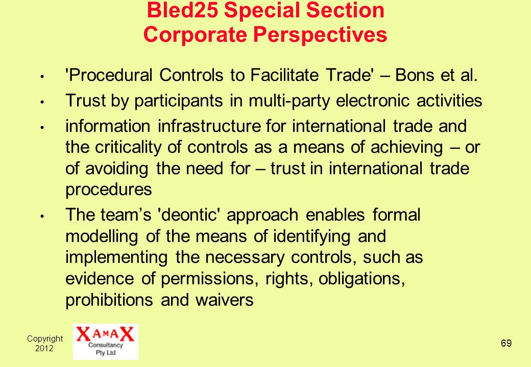 Copyright Bled25 Special Section Corporate Perspectives Procedural Controls to Facilitate Trade – Bons et al.