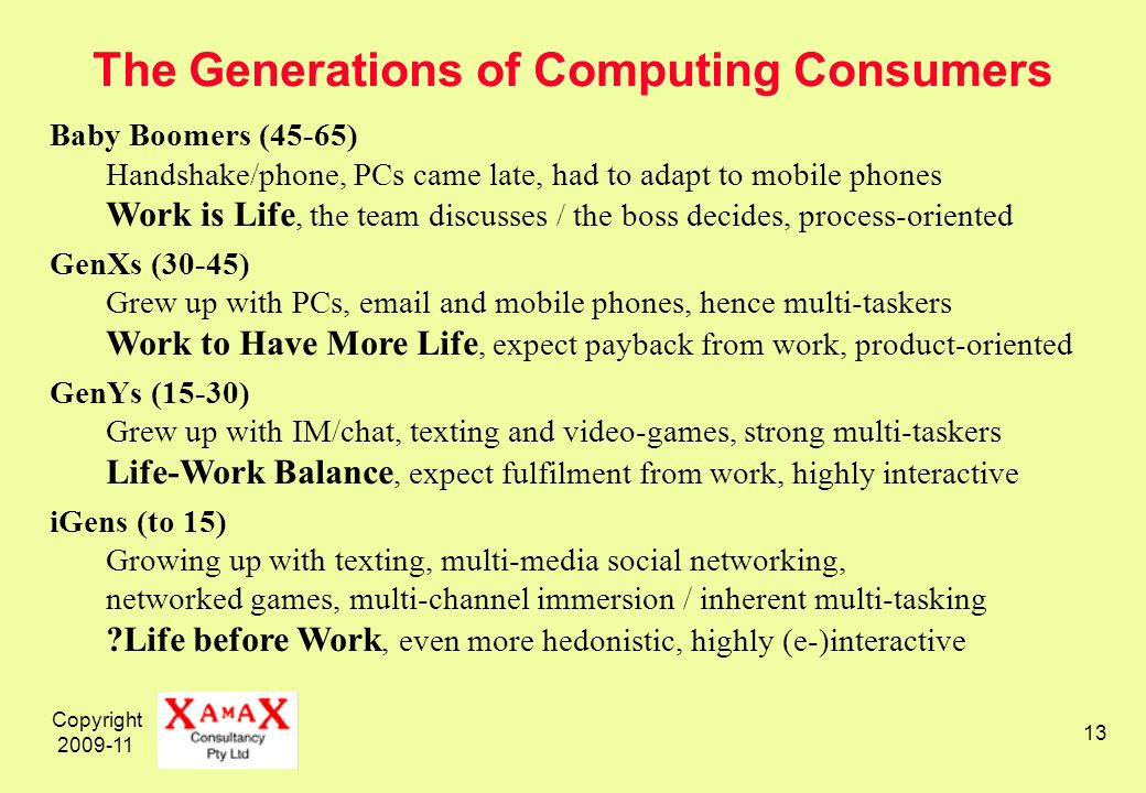 Copyright The Generations of Computing Consumers Baby Boomers (45-65) Handshake/phone, PCs came late, had to adapt to mobile phones Work is Life, the team discusses / the boss decides, process-oriented GenXs (30-45) Grew up with PCs,  and mobile phones, hence multi-taskers Work to Have More Life, expect payback from work, product-oriented GenYs (15-30) Grew up with IM/chat, texting and video-games, strong multi-taskers Life-Work Balance, expect fulfilment from work, highly interactive iGens (to 15) Growing up with texting, multi-media social networking, networked games, multi-channel immersion / inherent multi-tasking Life before Work, even more hedonistic, highly (e-)interactive