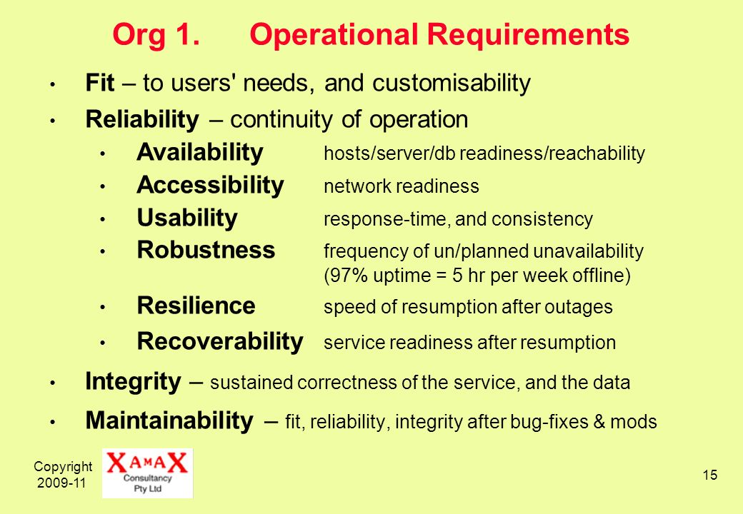 Copyright Org 1.Operational Requirements Fit – to users needs, and customisability Reliability – continuity of operation Availability hosts/server/db readiness/reachability Accessibility network readiness Usability response-time, and consistency Robustness frequency of un/planned unavailability (97% uptime = 5 hr per week offline) Resilience speed of resumption after outages Recoverability service readiness after resumption Integrity – sustained correctness of the service, and the data Maintainability – fit, reliability, integrity after bug-fixes & mods