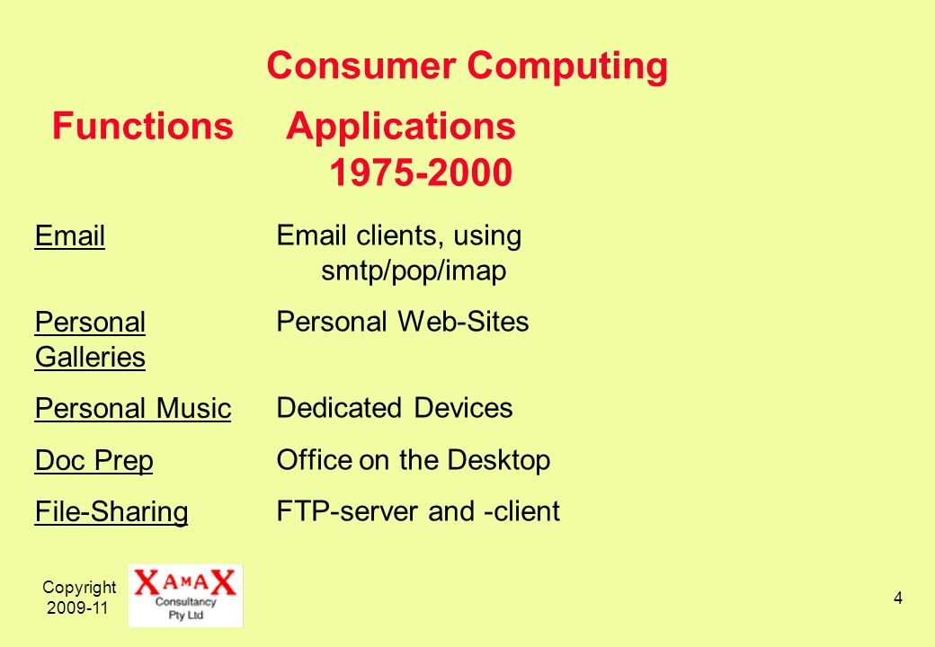 Copyright Consumer Computing  clients, using smtp/pop/imap Personal Web-Sites Dedicated Devices Office on the Desktop FTP-server and -client Functions Applications Personal Galleries Personal Music Doc Prep File-Sharing