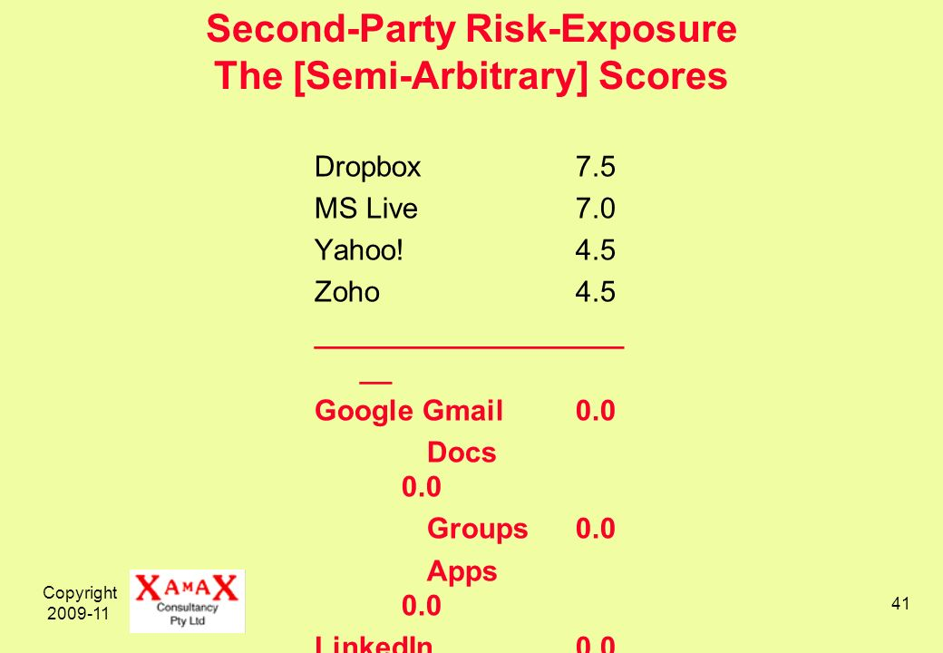 Copyright Second-Party Risk-Exposure The [Semi-Arbitrary] Scores Dropbox7.5 MS Live7.0 Yahoo!4.5 Zoho4.5 ___________________ __ Google Gmail0.0 Docs 0.0 Groups0.0 Apps 0.0 LinkedIn0.0