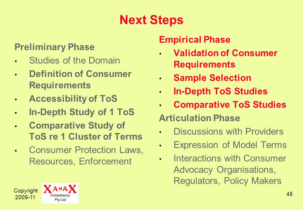 Copyright Next Steps Preliminary Phase Studies of the Domain Definition of Consumer Requirements Accessibility of ToS In-Depth Study of 1 ToS Comparative Study of ToS re 1 Cluster of Terms Consumer Protection Laws, Resources, Enforcement Empirical Phase Validation of Consumer Requirements Sample Selection In-Depth ToS Studies Comparative ToS Studies Articulation Phase Discussions with Providers Expression of Model Terms Interactions with Consumer Advocacy Organisations, Regulators, Policy Makers