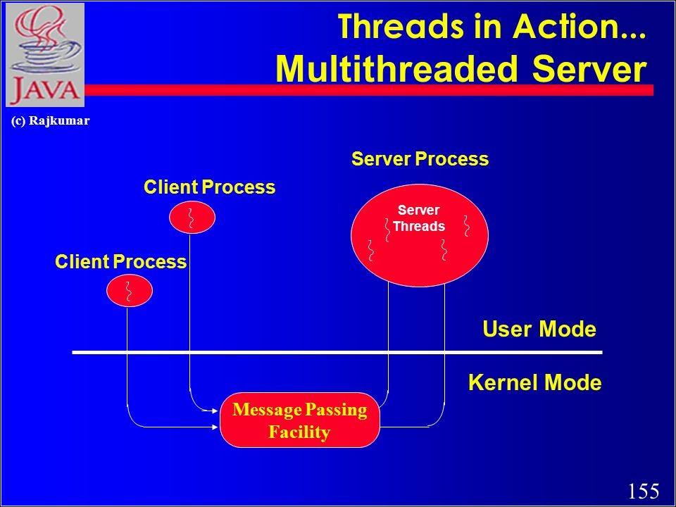 155 (c) Rajkumar Server Threads Message Passing Facility Server Process Client Process User Mode Kernel Mode Threads in Action...