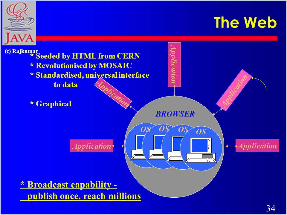 34 (c) Rajkumar Application OS The Web * Seeded by HTML from CERN * Revolutionised by MOSAIC * Standardised, universal interface to data * Graphical * Broadcast capability - publish once, reach millions