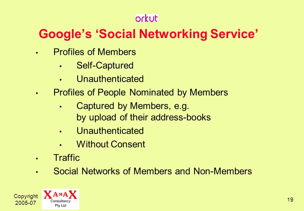 Copyright Googles Social Networking Service Profiles of Members Self-Captured Unauthenticated Profiles of People Nominated by Members Captured by Members, e.g.