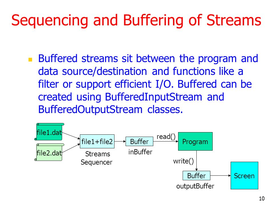 10 Sequencing and Buffering of Streams Buffered streams sit between the program and data source/destination and functions like a filter or support efficient I/O.
