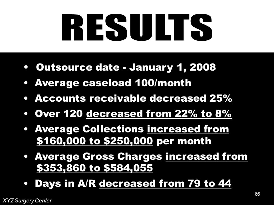 66 XYZ Surgery Center Outsource date - January 1, 2008 Average caseload 100/month Accounts receivable decreased 25% Over 120 decreased from 22% to 8% Average Collections increased from $160,000 to $250,000 per month Average Gross Charges increased from $353,860 to $584,055 Days in A/R decreased from 79 to 44 66