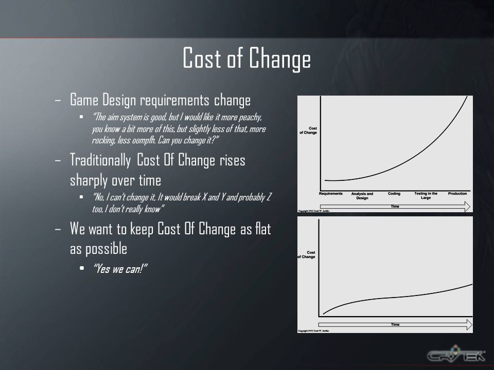 Cost of Change –Game Design requirements change The aim system is good, but I would like it more peachy, you know a bit more of this, but slightly less of that, more rocking, less oompfh.