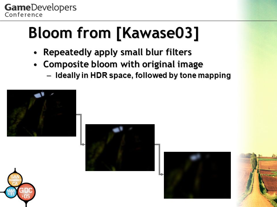Bloom from [Kawase03] Repeatedly apply small blur filtersRepeatedly apply small blur filters Composite bloom with original imageComposite bloom with original image –Ideally in HDR space, followed by tone mapping