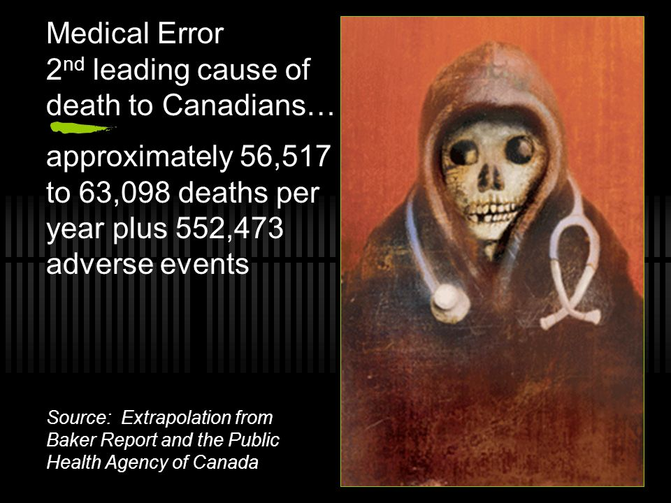 Source: Extrapolation from Baker Report and the Public Health Agency of Canada Medical Error 2 nd leading cause of death to Canadians… approximately 56,517 to 63,098 deaths per year plus 552,473 adverse events