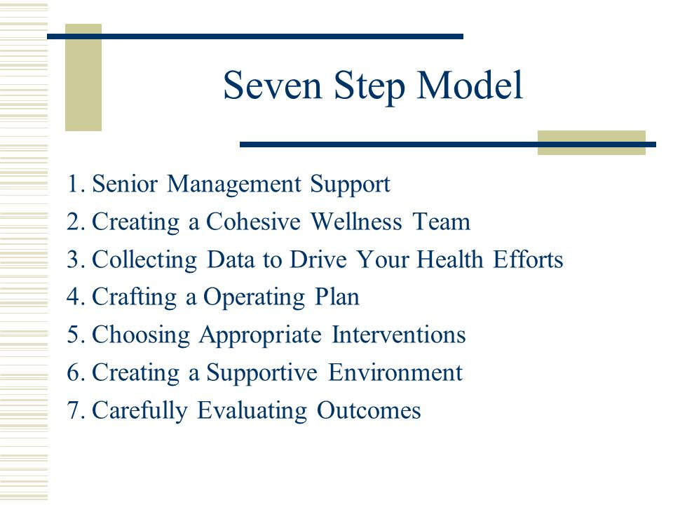 Seven Step Model 1.Senior Management Support 2.Creating a Cohesive Wellness Team 3.Collecting Data to Drive Your Health Efforts 4.Crafting a Operating Plan 5.Choosing Appropriate Interventions 6.Creating a Supportive Environment 7.Carefully Evaluating Outcomes
