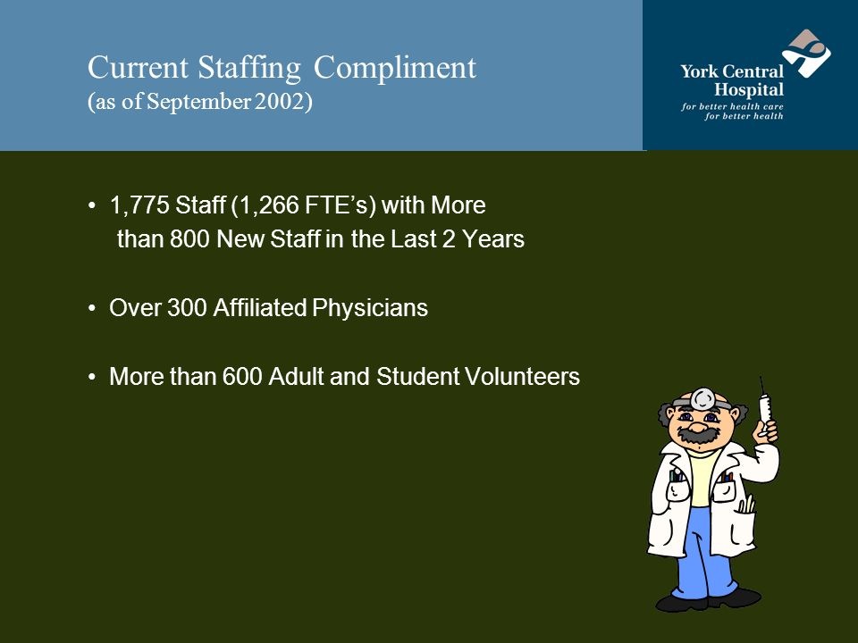 Current Staffing Compliment (as of September 2002) 1,775 Staff (1,266 FTEs) with More than 800 New Staff in the Last 2 Years Over 300 Affiliated Physicians More than 600 Adult and Student Volunteers