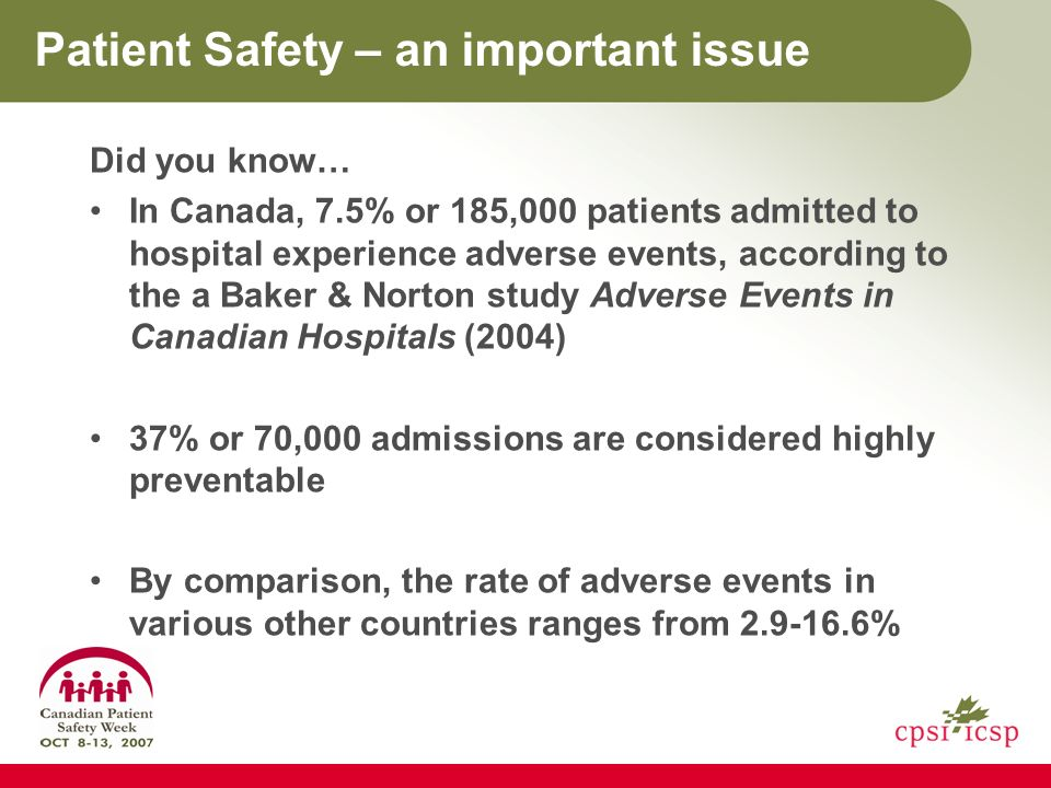 Patient Safety – an important issue Did you know… In Canada, 7.5% or 185,000 patients admitted to hospital experience adverse events, according to the a Baker & Norton study Adverse Events in Canadian Hospitals (2004) 37% or 70,000 admissions are considered highly preventable By comparison, the rate of adverse events in various other countries ranges from 2.9-16.6%