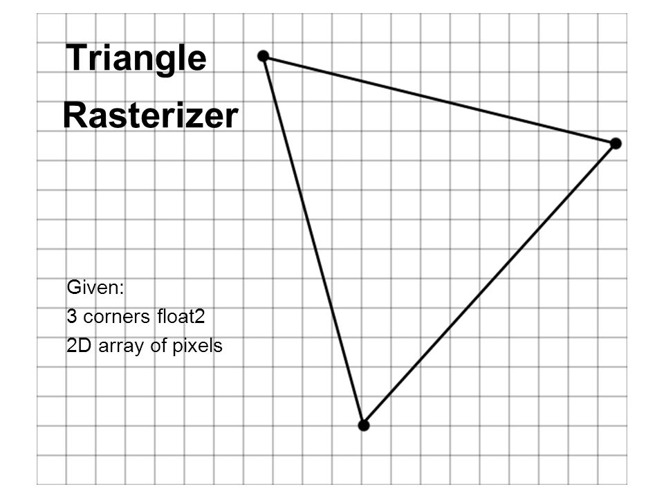 Triangle Given: 3 corners float2 2D array of pixels Rasterizer