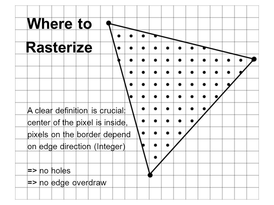 Where to Rasterize A clear definition is crucial: center of the pixel is inside, pixels on the border depend on edge direction (Integer) => no holes => no edge overdraw
