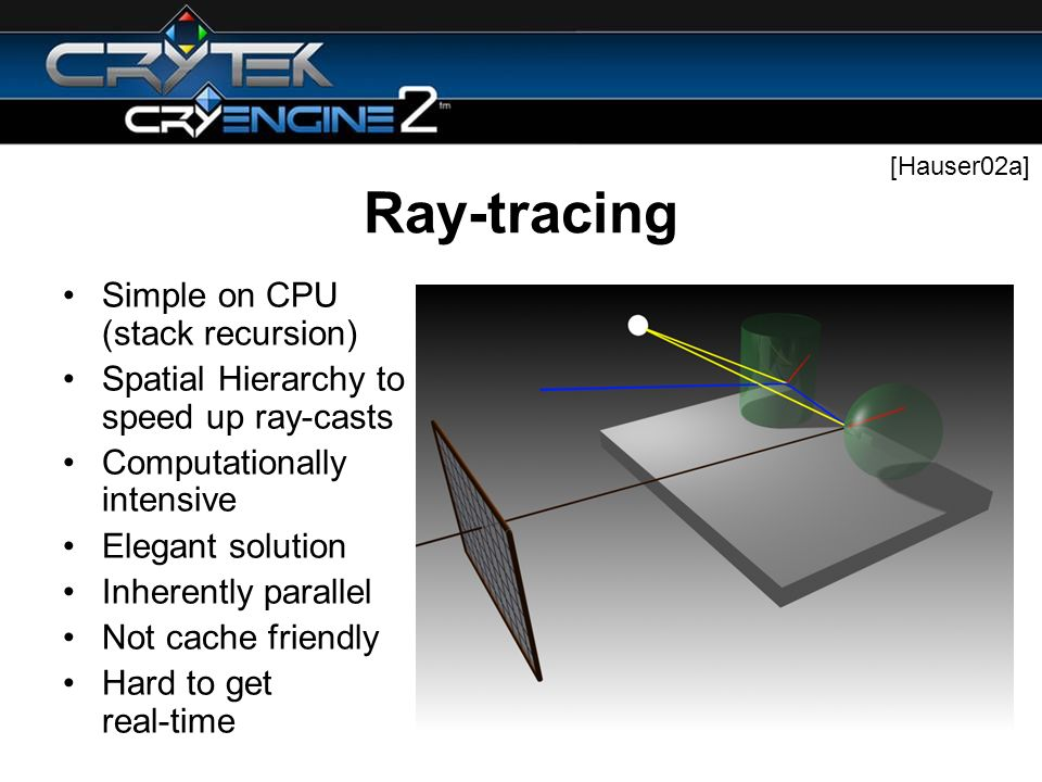 Ray-tracing Simple on CPU (stack recursion) Spatial Hierarchy to speed up ray-casts Computationally intensive Elegant solution Inherently parallel Not cache friendly Hard to get real-time [Hauser02a]