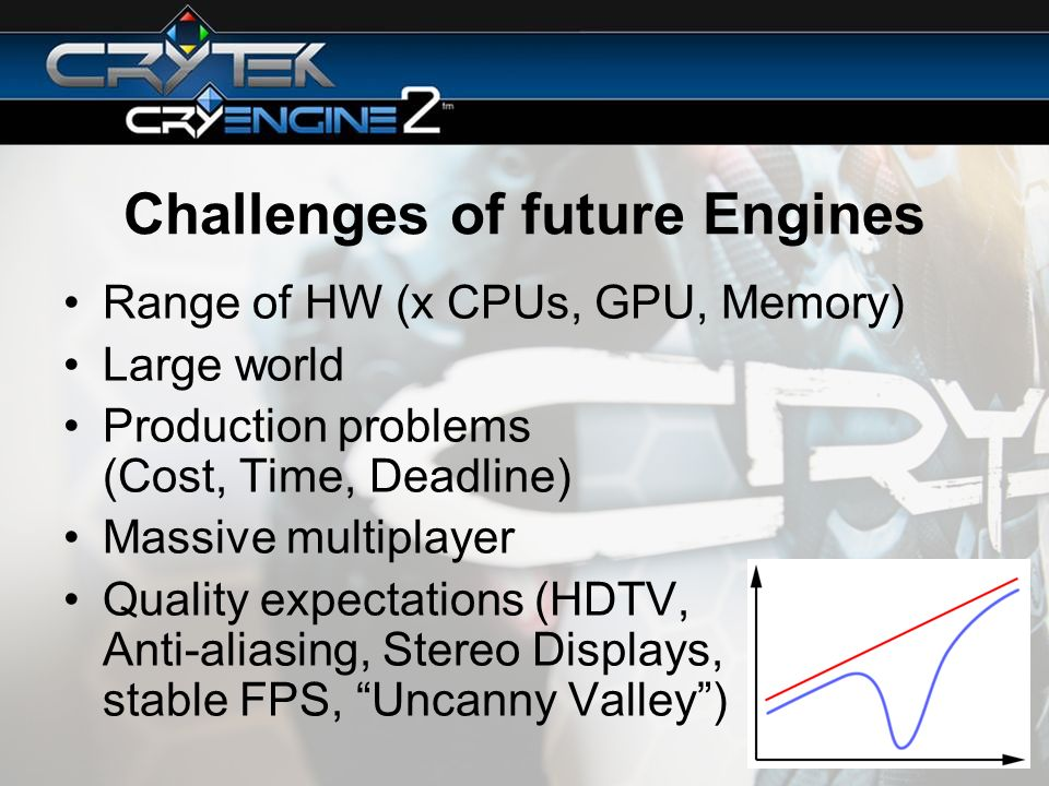 Challenges of future Engines Range of HW (x CPUs, GPU, Memory) Large world Production problems (Cost, Time, Deadline) Massive multiplayer Quality expectations (HDTV, Anti-aliasing, Stereo Displays, stable FPS, Uncanny Valley)
