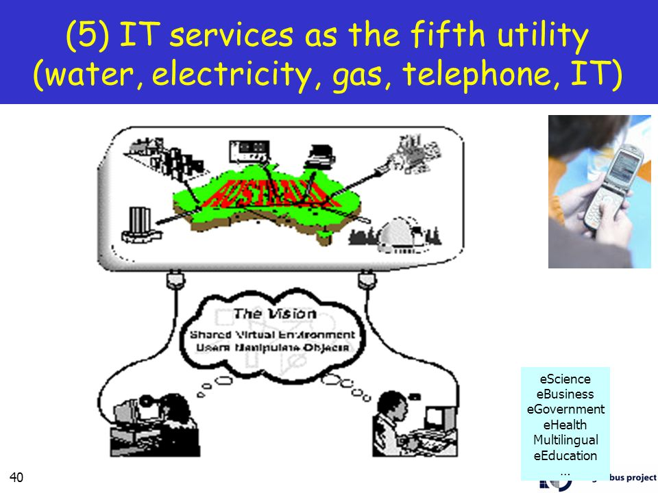 40 (5) IT services as the fifth utility (water, electricity, gas, telephone, IT) eScience eBusiness eGovernment eHealth Multilingual eEducation …
