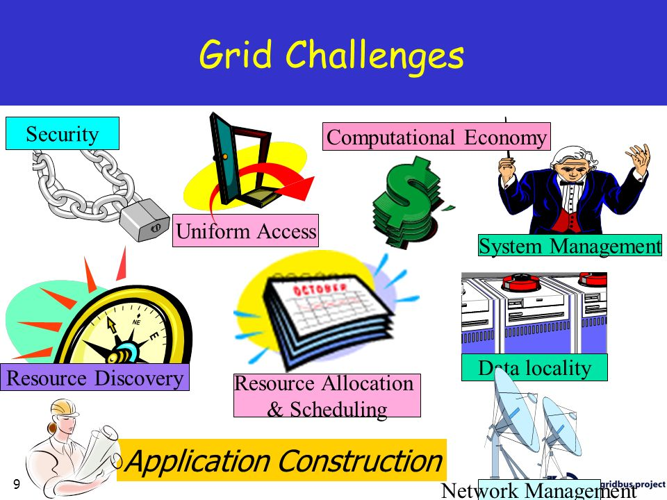 9 Grid Challenges Security Resource Allocation & Scheduling Data locality Network Management System Management Resource Discovery Uniform Access Computational Economy Application Construction