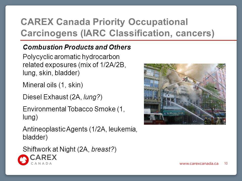 CAREX Canada Priority Occupational Carcinogens (IARC Classification, cancers) 10 Combustion Products and Others Polycyclic aromatic hydrocarbon related exposures (mix of 1/2A/2B, lung, skin, bladder) Mineral oils (1, skin) Diesel Exhaust (2A, lung ) Environmental Tobacco Smoke (1, lung) Antineoplastic Agents (1/2A, leukemia, bladder) Shiftwork at Night (2A, breast )